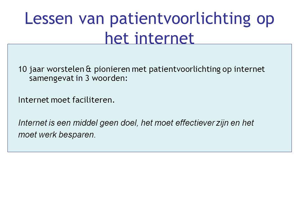 Lessen van patientvoorlichting op het internet 10 jaar worstelen & pionieren met patientvoorlichting op internet samengevat in 3 woorden: Internet moe