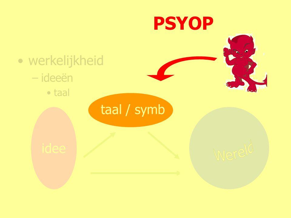 Arne Naess sr (1912-2009) •werkelijkheid –ideeën •taal idee taal / symb PSYOP