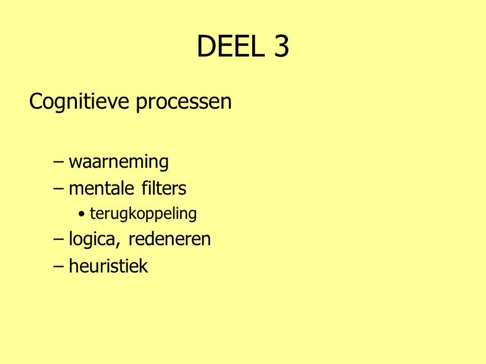 DEEL 3 Cognitieve processen –waarneming –mentale filters •terugkoppeling –logica, redeneren –heuristiek
