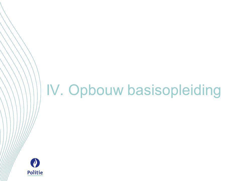 IV. Opbouw basisopleiding
