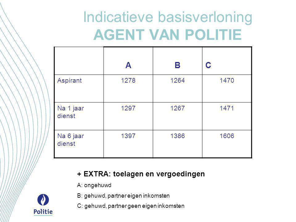 Indicatieve basisverloning AGENT VAN POLITIE ABC Aspirant127812641470 Na 1 jaar dienst 129712671471 Na 6 jaar dienst 139713861606 + EXTRA: toelagen en
