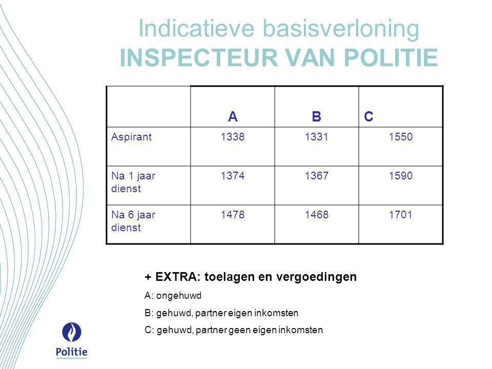 Indicatieve basisverloning INSPECTEUR VAN POLITIE ABC Aspirant133813311550 Na 1 jaar dienst 137413671590 Na 6 jaar dienst 147814681701 + EXTRA: toelag