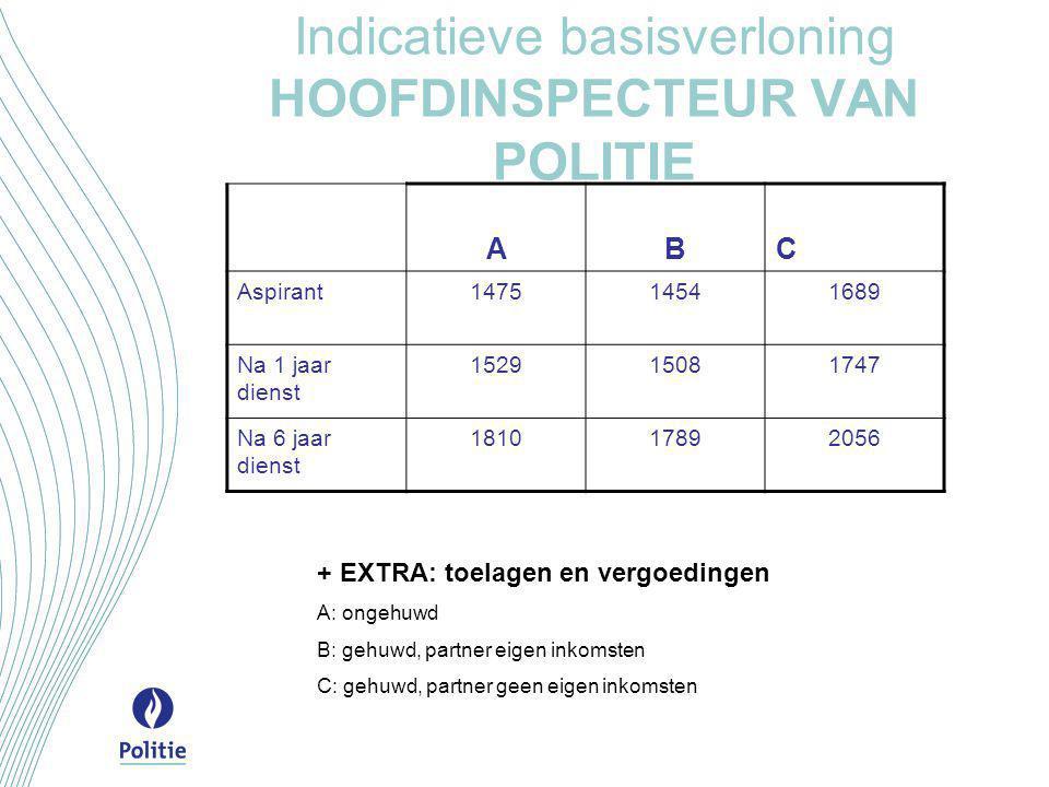 Indicatieve basisverloning HOOFDINSPECTEUR VAN POLITIE ABC Aspirant147514541689 Na 1 jaar dienst 152915081747 Na 6 jaar dienst 181017892056 + EXTRA: t