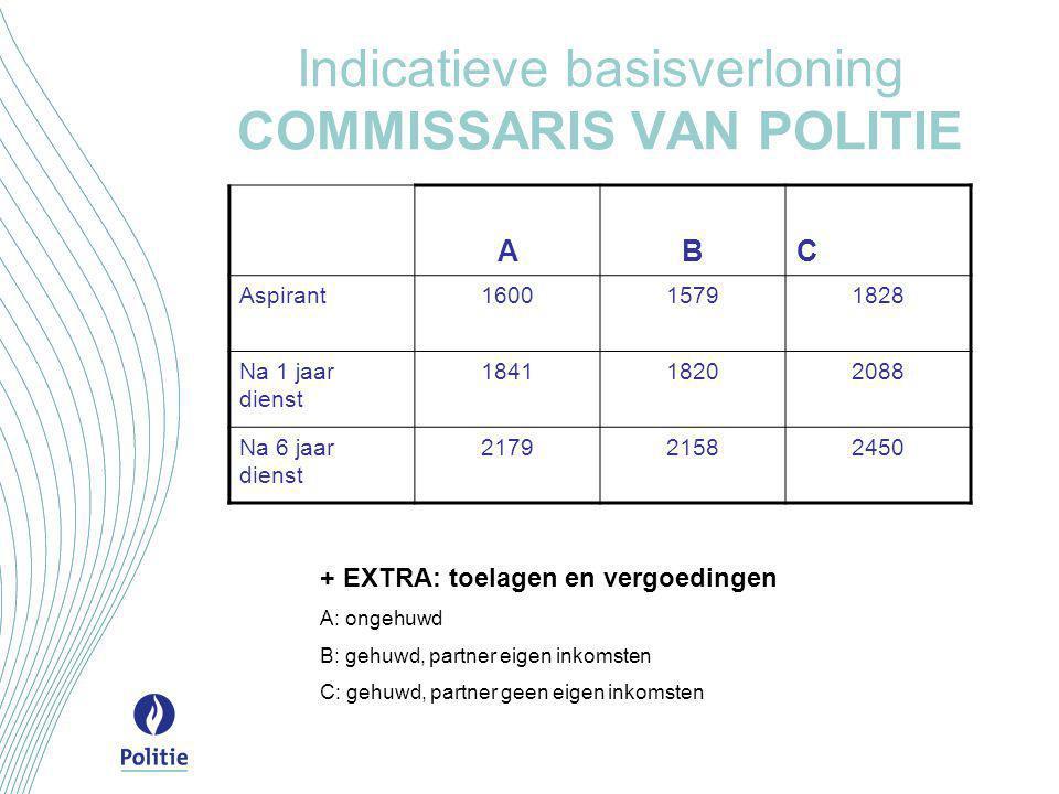 Indicatieve basisverloning COMMISSARIS VAN POLITIE ABC Aspirant160015791828 Na 1 jaar dienst 184118202088 Na 6 jaar dienst 217921582450 + EXTRA: toela