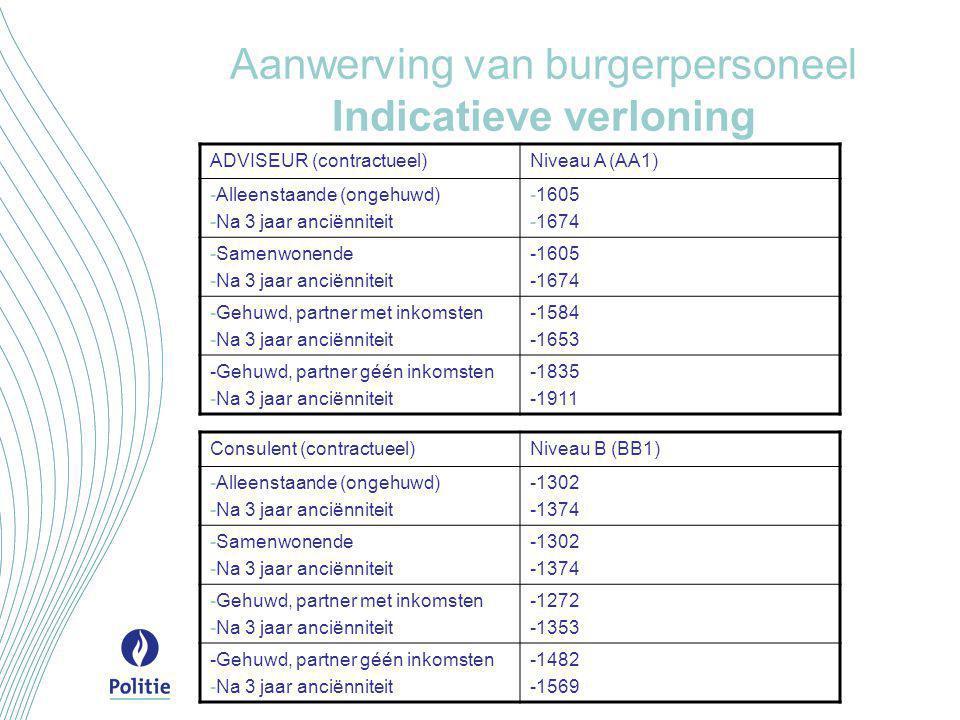 Aanwerving van burgerpersoneel Indicatieve verloning ADVISEUR (contractueel)Niveau A (AA1) -Alleenstaande (ongehuwd) -Na 3 jaar anciënniteit -1605 -1674 -Samenwonende -Na 3 jaar anciënniteit -1605 -1674 -Gehuwd, partner met inkomsten -Na 3 jaar anciënniteit -1584 -1653 -Gehuwd, partner géén inkomsten -Na 3 jaar anciënniteit -1835 -1911 Consulent (contractueel)Niveau B (BB1) -Alleenstaande (ongehuwd) -Na 3 jaar anciënniteit -1302 -1374 -Samenwonende -Na 3 jaar anciënniteit -1302 -1374 -Gehuwd, partner met inkomsten -Na 3 jaar anciënniteit -1272 -1353 -Gehuwd, partner géén inkomsten -Na 3 jaar anciënniteit -1482 -1569