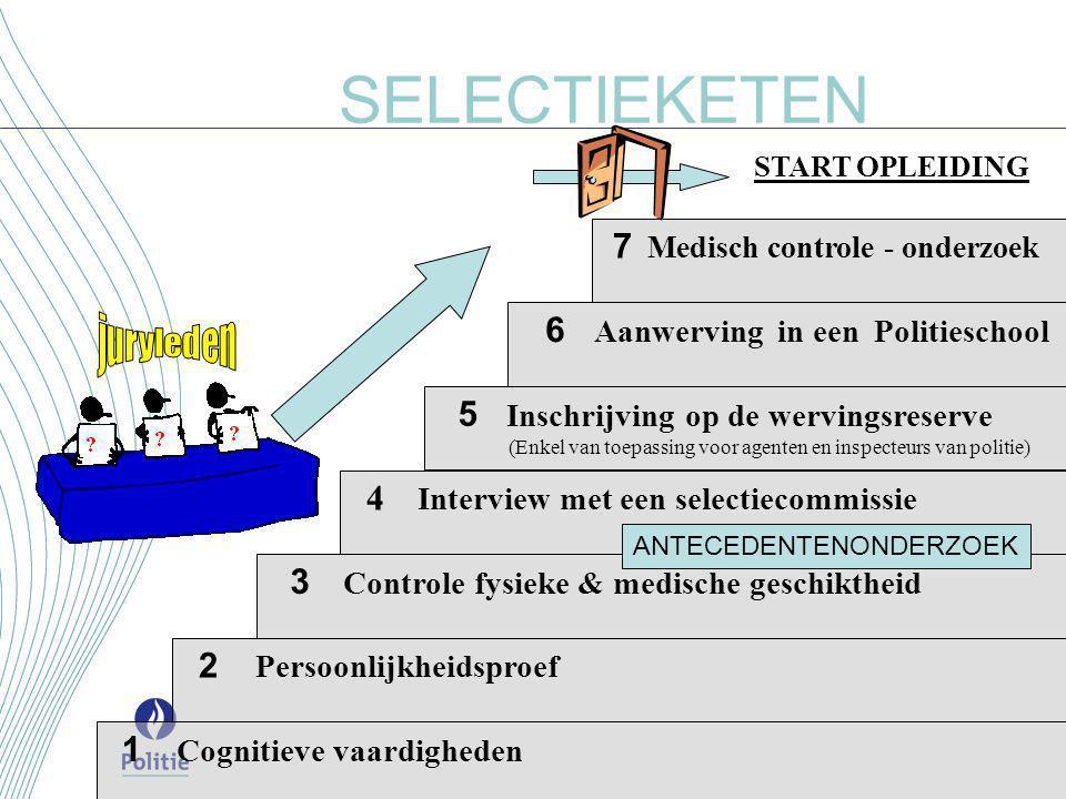 SELECTIEKETEN 1 Cognitieve vaardigheden 2 Persoonlijkheidsproef 3 Controle fysieke & medische geschiktheid 4 Interview met een selectiecommissie 5 Ins