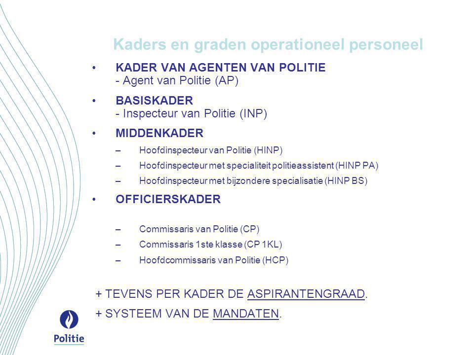 Kaders en graden operationeel personeel •KADER VAN AGENTEN VAN POLITIE - Agent van Politie (AP) •BASISKADER - Inspecteur van Politie (INP) •MIDDENKADE