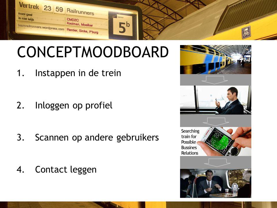 CONCEPTMOODBOARD 1.Instappen in de trein 2.Inloggen op profiel 3.Scannen op andere gebruikers 4.Contact leggen