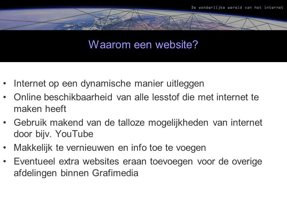 Waarom een website.