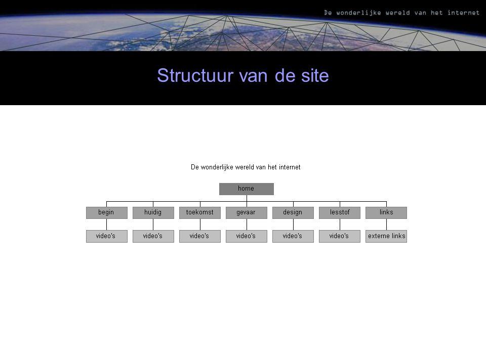 Structuur van de site