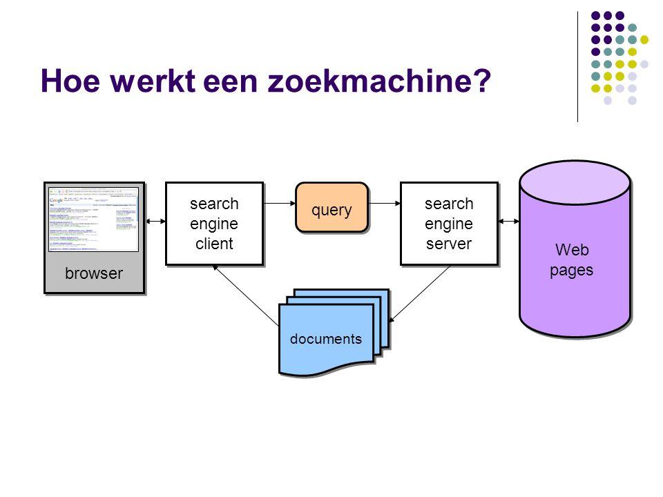 Hoe werkt een zoekmachine.