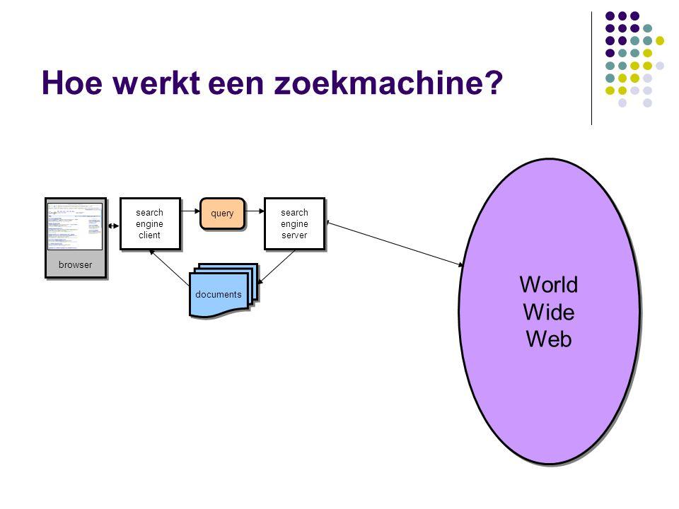 Hoe werkt een zoekmachine? World Wide Web World Wide Web search engine client search engine server query documents browser
