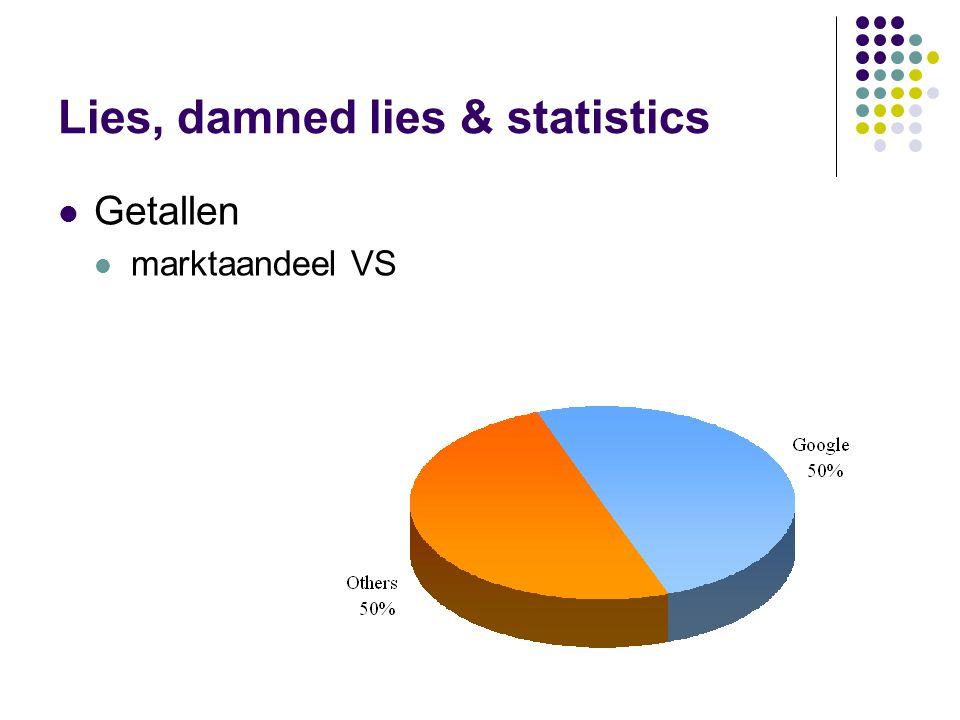 Lies, damned lies & statistics  Getallen  marktaandeel VS