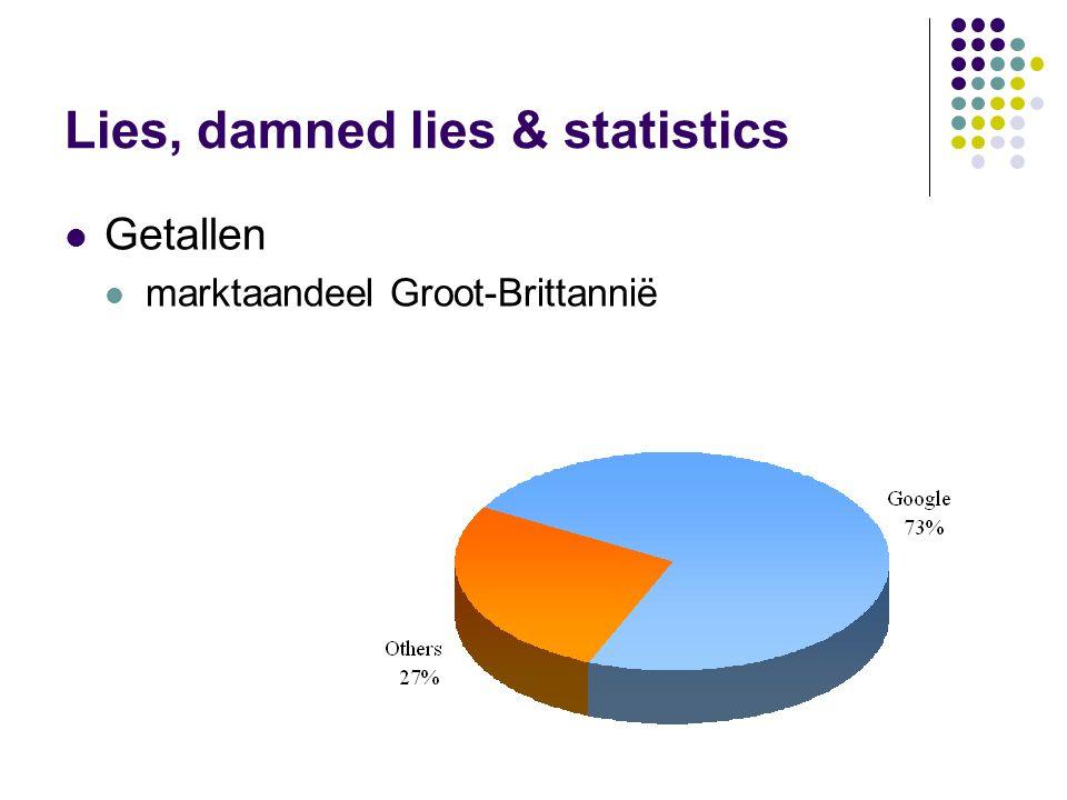 Lies, damned lies & statistics  Getallen  marktaandeel Groot-Brittannië