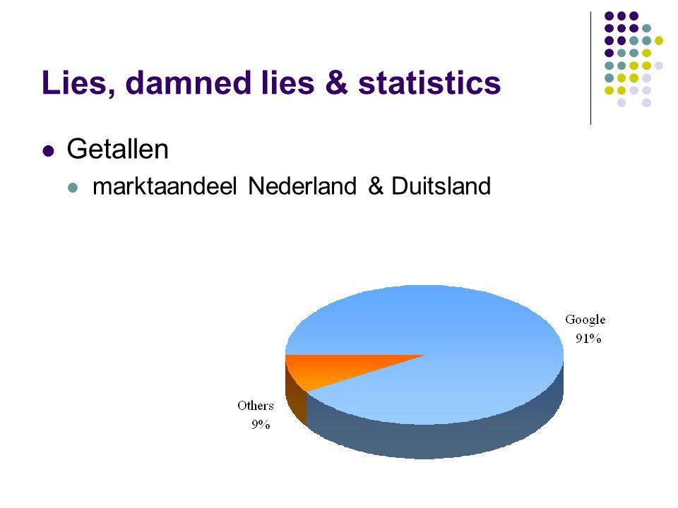 Lies, damned lies & statistics  Getallen  marktaandeel Nederland & Duitsland
