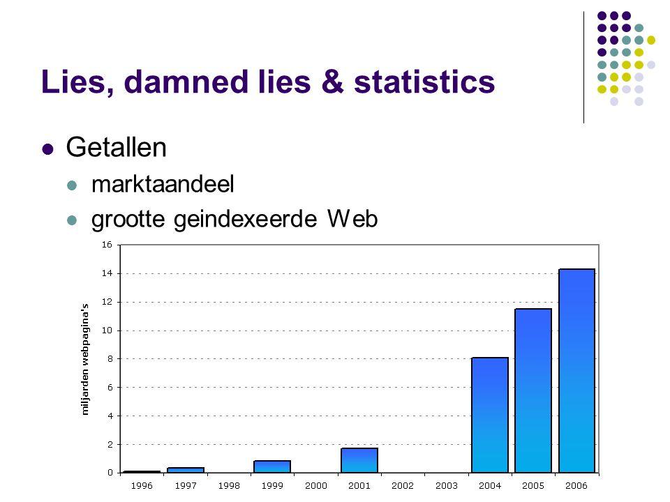 Lies, damned lies & statistics  Getallen  marktaandeel  grootte geindexeerde Web