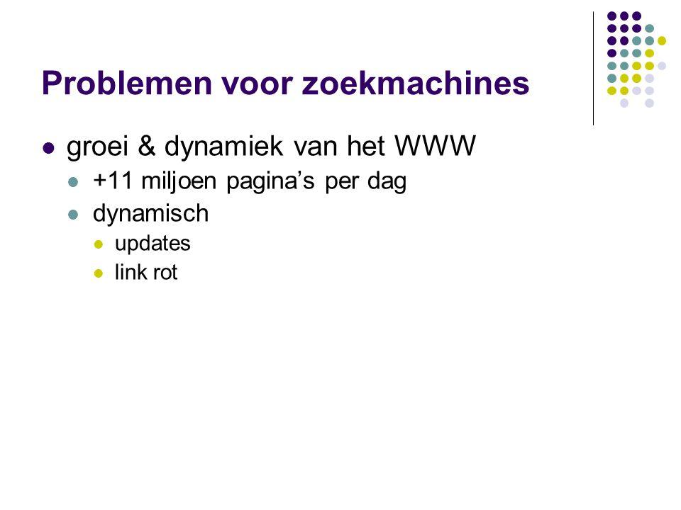 Problemen voor zoekmachines  groei & dynamiek van het WWW  +11 miljoen pagina's per dag  dynamisch  updates  link rot