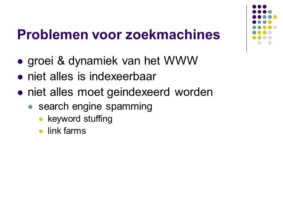 Problemen voor zoekmachines  groei & dynamiek van het WWW  niet alles is indexeerbaar  niet alles moet geindexeerd worden  search engine spamming  keyword stuffing  link farms