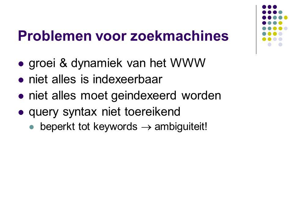 Problemen voor zoekmachines  groei & dynamiek van het WWW  niet alles is indexeerbaar  niet alles moet geindexeerd worden  query syntax niet toereikend  beperkt tot keywords  ambiguiteit!