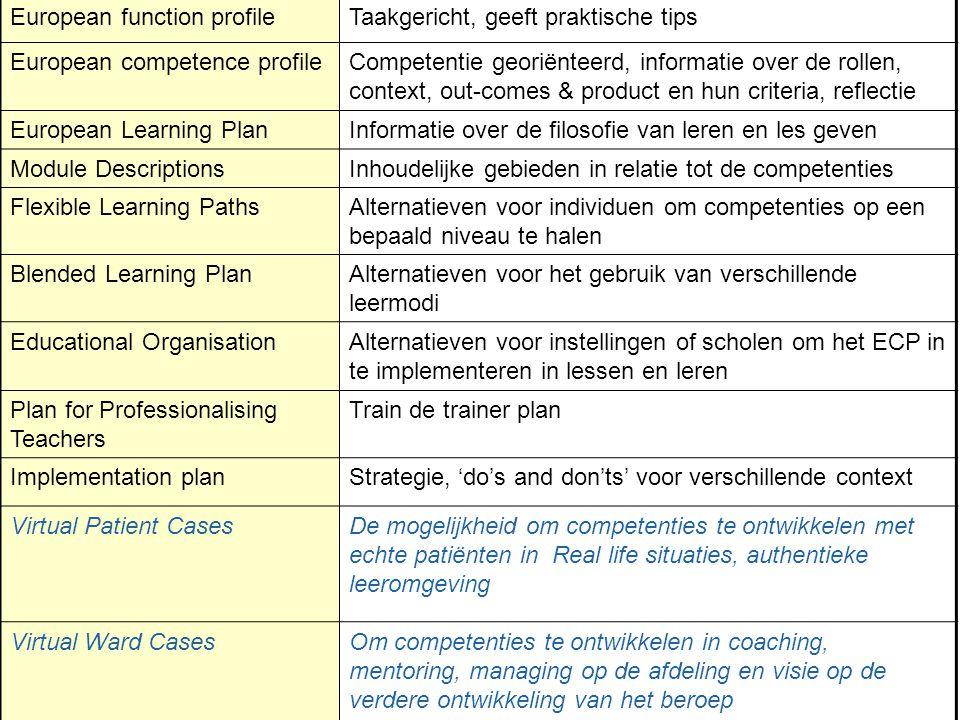 European function profileTaakgericht, geeft praktische tips European competence profileCompetentie georiënteerd, informatie over de rollen, context, o