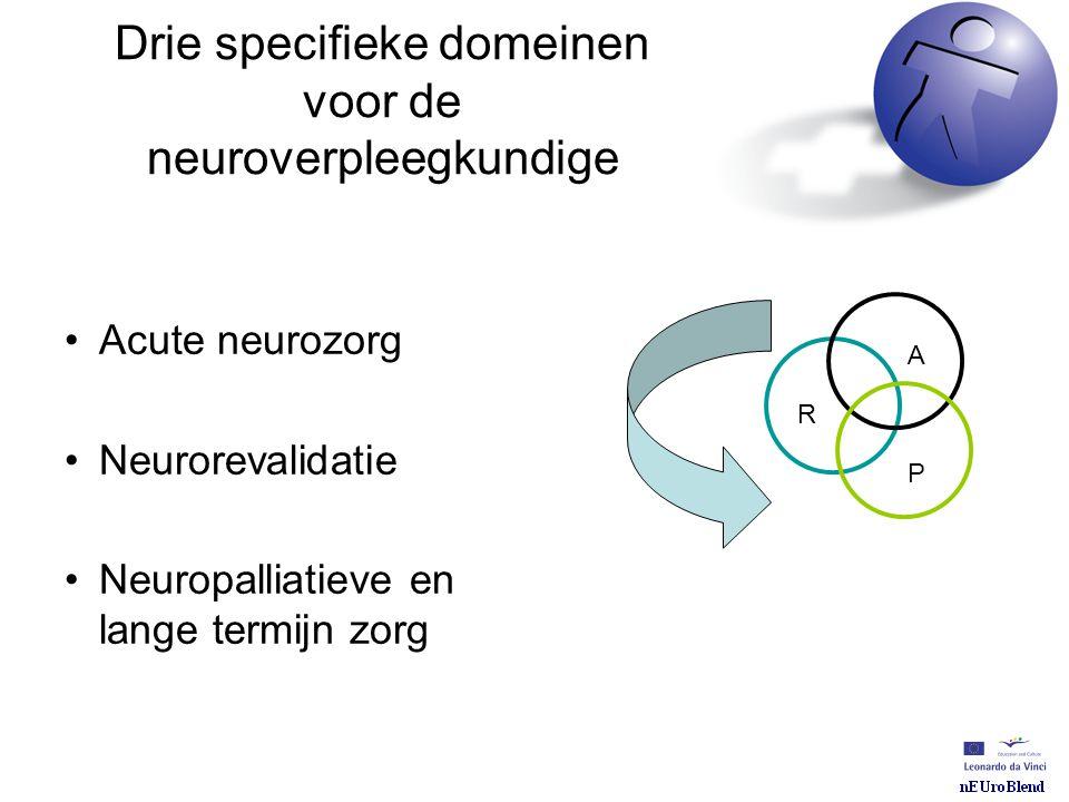 Drie specifieke domeinen voor de neuroverpleegkundige •Acute neurozorg •Neurorevalidatie •Neuropalliatieve en lange termijn zorg A P R