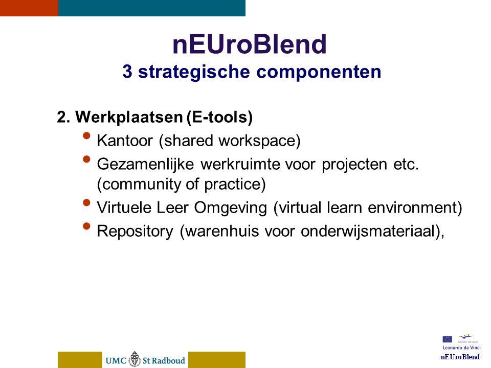 nEUroBlend Presentation, den Bosch, sep 30, 2005 nEUroBlend 3 strategische componenten 2.Werkplaatsen (E-tools) • Kantoor (shared workspace) • Gezamenlijke werkruimte voor projecten etc.