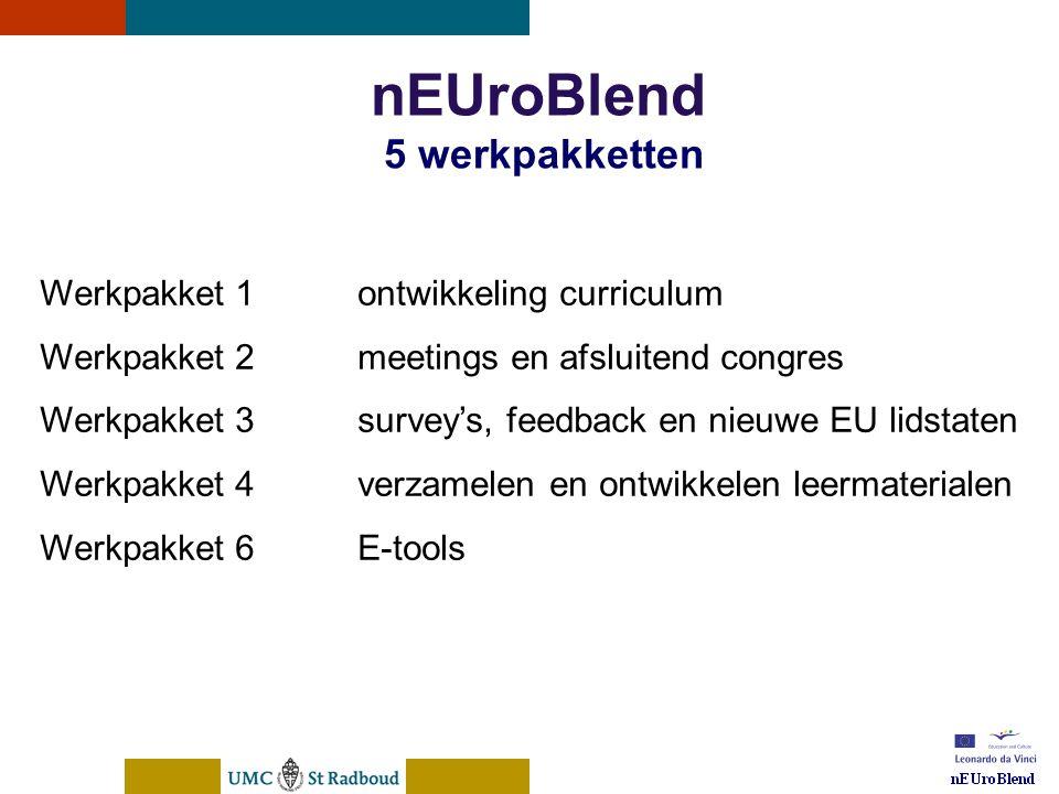 nEUroBlend Presentation, den Bosch, sep 30, 2005 nEUroBlend 5 werkpakketten Werkpakket 1ontwikkeling curriculum Werkpakket 2meetings en afsluitend congres Werkpakket 3survey's, feedback en nieuwe EU lidstaten Werkpakket 4verzamelen en ontwikkelen leermaterialen Werkpakket 6E-tools
