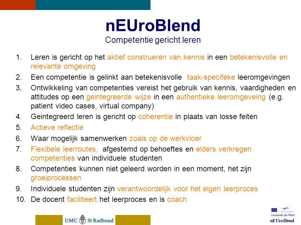 nEUroBlend Presentation, den Bosch, sep 30, 2005 nEUroBlend Competentie gericht leren 1.Leren is gericht op het aktief construeren van kennis in een betekenisvolle en relevante omgeving 2.Een competentie is gelinkt aan betekenisvolle taak-specifeke leeromgevingen 3.Ontwikkeling van competenties vereist het gebruik van kennis, vaardigheden en attitudes op een geintegreerde wijze in een authentieke leeromgeveing (e.g.