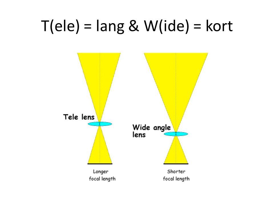 T(ele) = lang & W(ide) = kort