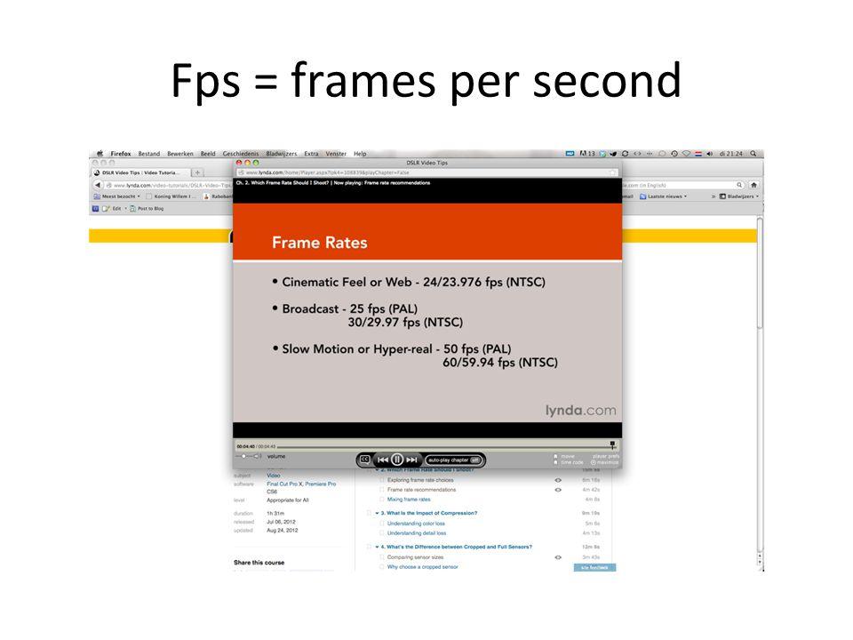 Fps = frames per second
