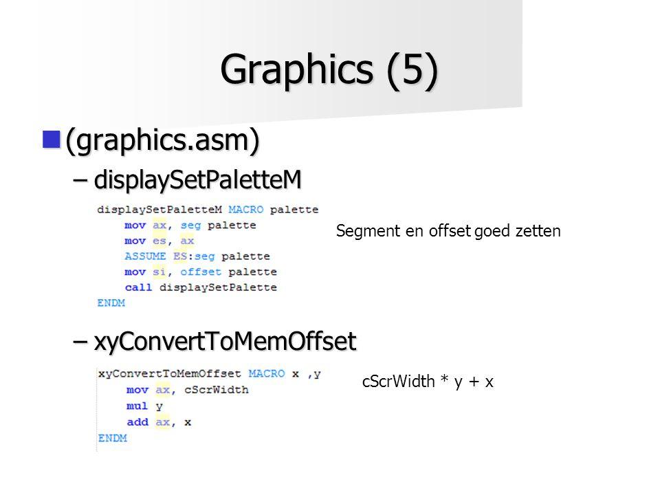 Graphics (5)  (graphics.asm) –displaySetPaletteM –xyConvertToMemOffset Segment en offset goed zetten cScrWidth * y + x