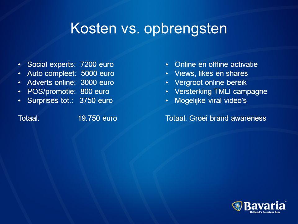 Kosten vs. opbrengsten •Social experts: 7200 euro •Auto compleet: 5000 euro •Adverts online: 3000 euro •POS/promotie: 800 euro •Surprises tot.: 3750 e