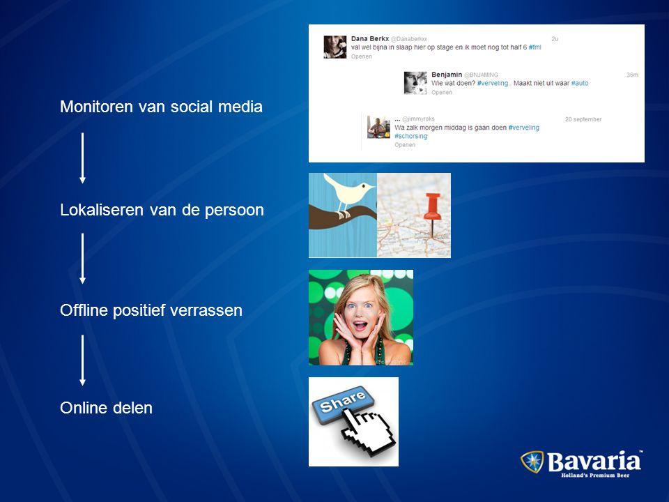 Monitoren van social media Offline positief verrassen Lokaliseren van de persoon Online delen