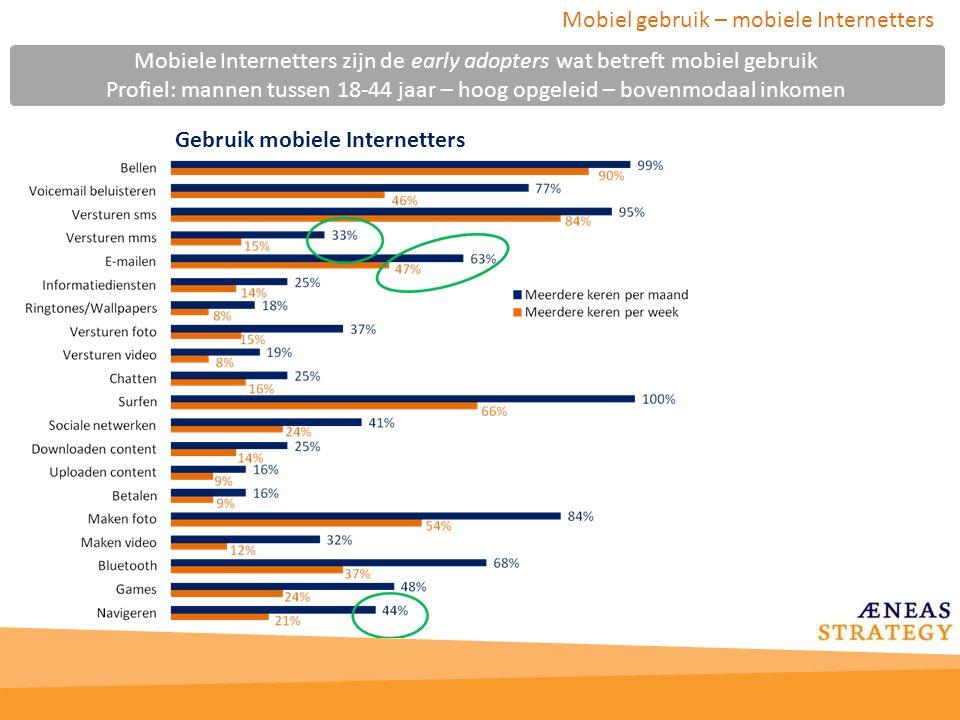 NLMI16-24 Negatief38%34%35% Neutraal41% 42% Positief20%23% NLMI16-24 Negatief65%63%70% Neutraal24%21%20% Positief10%13%9% NLMI16-24 Negatief14%15%19% Neutraal40%37%41% Positief46% 51% NLMI16-24 Negatief15%12%10% Neutraal41%38%33% Positief44%48%56% NLMI16-24 Negatief20%27%28% Neutraal32%29%30% Positief48%42% NLMI16-24 Negatief35%40% Neutraal35%28%35% Positief30%31%22% NLMI16-24 Negatief32%28%22% Neutraal35%36% Positief33%34%43% NLMI16-24 Negatief29%26% Neutraal41% 40% Positief28%33% NLMI16-24 Negatief81%73%78% Neutraal12%17%14% Positief3%8%6% NL = Nederlandse bevolking MI = Mobiele Internetter 16-24 = Nederlandse jongeren Media houding Het meest positief is men over reclame in media (print) die het langst bestaan Negatiever is men ten opzichte van advertenties in relatief nieuwe media