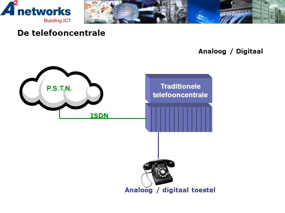 De telefooncentrale Analoog / Digitaal P.S.T.N. Traditionele telefooncentrale ISDN Analoog / digitaal toestel