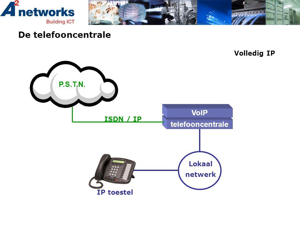 De telefooncentrale Volledig IP P.S.T.N. ISDN / IP Lokaal netwerk IP toestel telefooncentrale VoIP