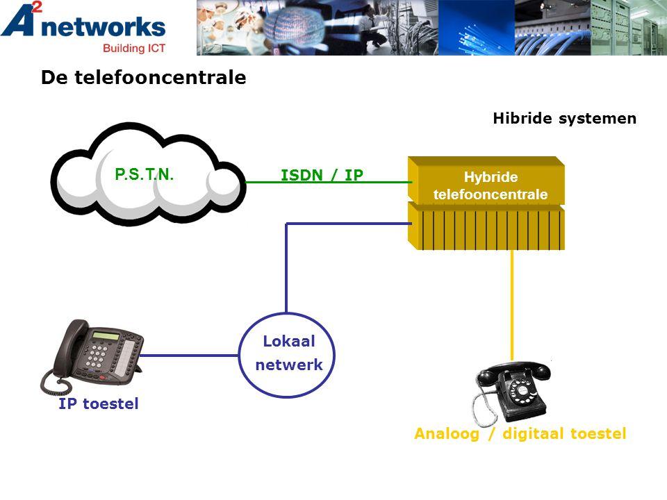 De telefooncentrale Hibride systemen P.S.T.N. ISDN / IP Lokaal netwerk Hybride telefooncentrale IP toestel Analoog / digitaal toestel