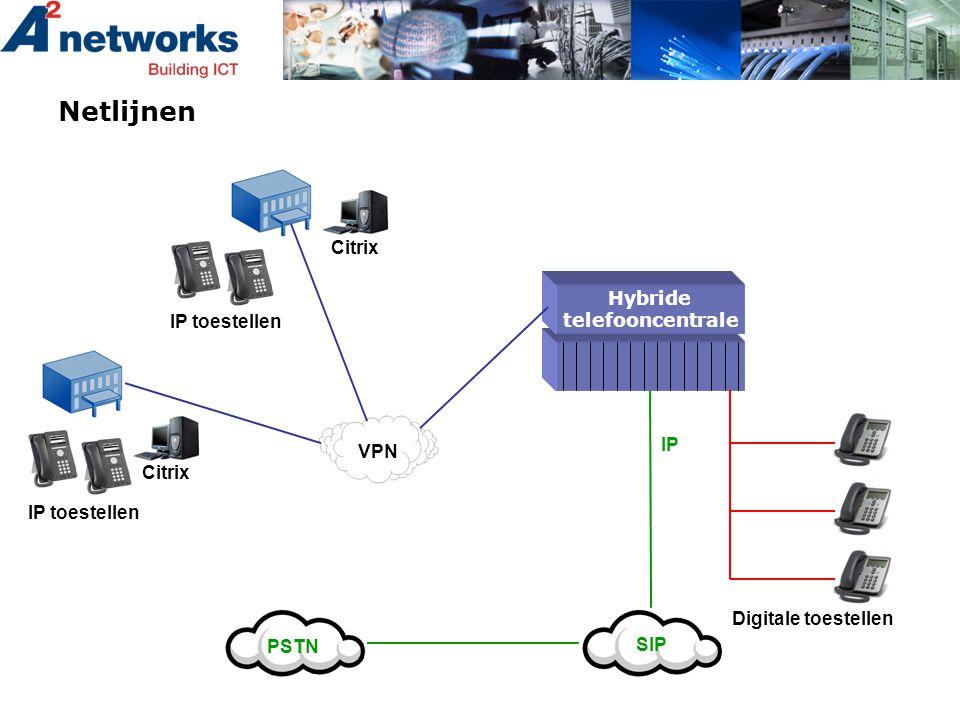 Netlijnen Hybride telefooncentrale PSTN SIP VPN IP IP toestellen Digitale toestellen Citrix