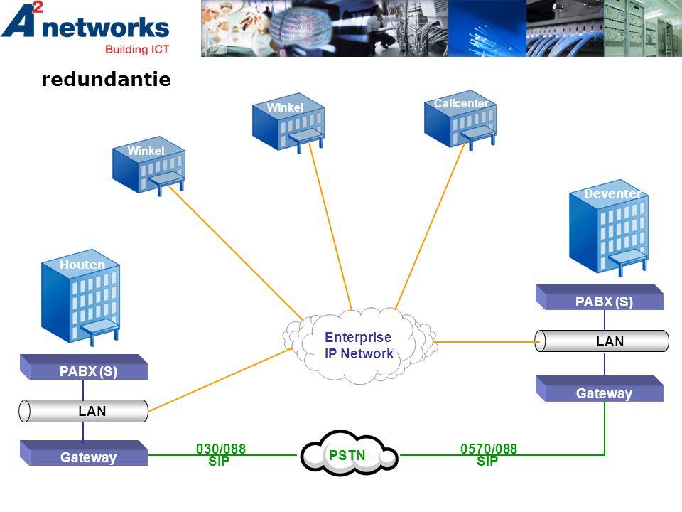 redundantie Enterprise IP Network Deventer Houten Gateway PABX (S) Gateway PABX (S) LAN PSTN Winkel Callcenter 030/0880570/088 SIP