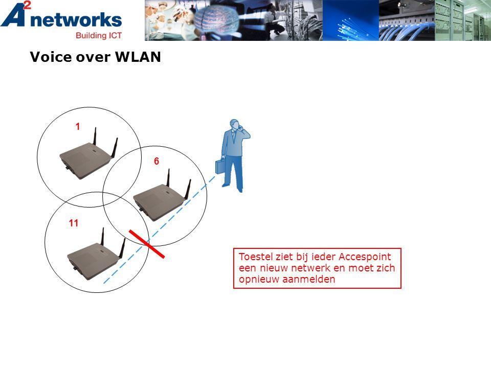 Voice over WLAN 1 6 11 Toestel ziet bij ieder Accespoint een nieuw netwerk en moet zich opnieuw aanmelden