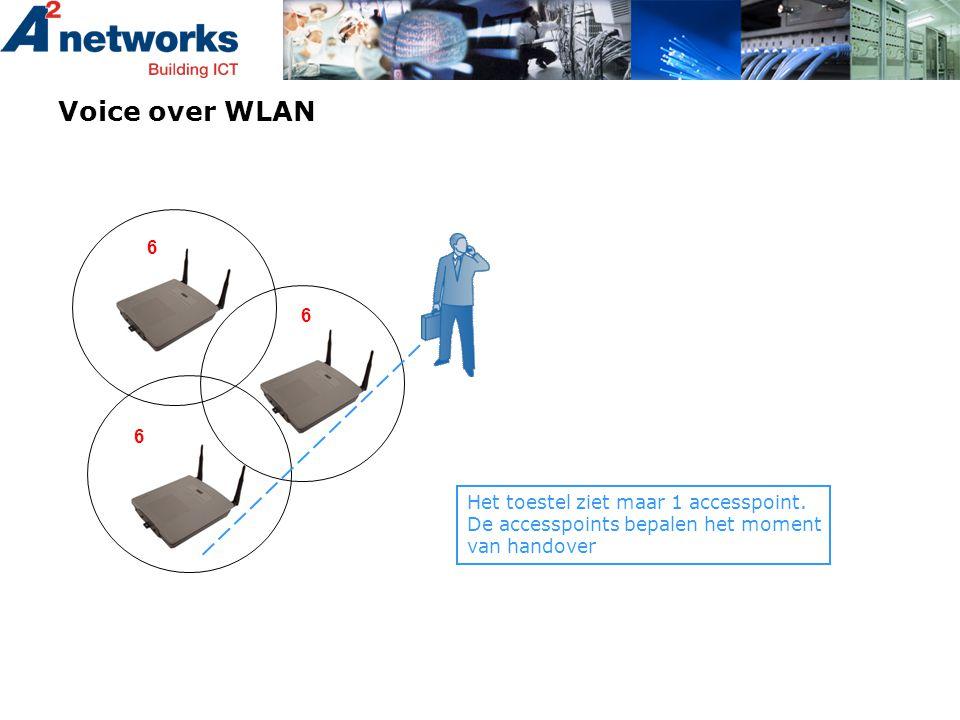 Voice over WLAN 6 6 6 Het toestel ziet maar 1 accesspoint. De accesspoints bepalen het moment van handover