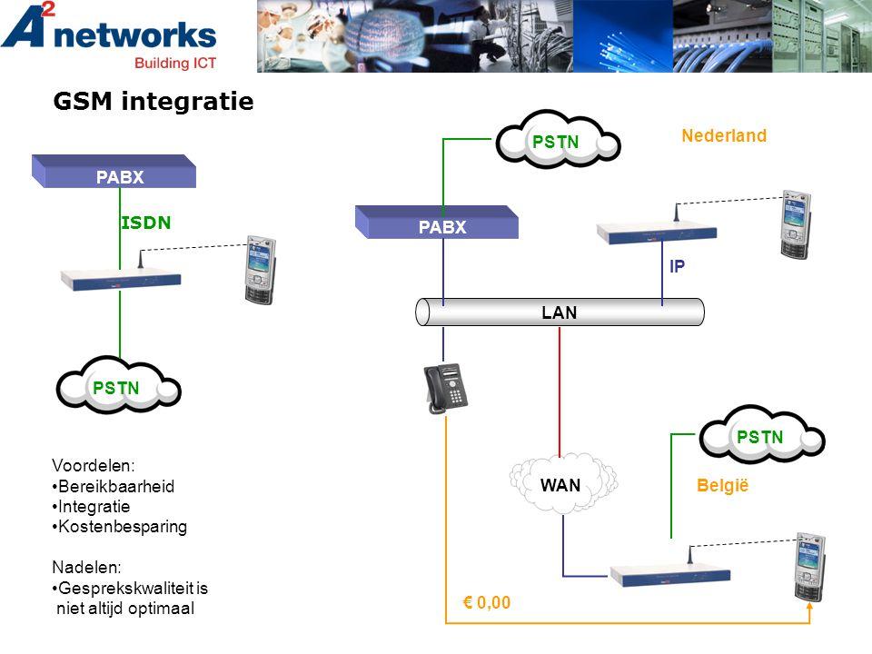 GSM integratie LAN PABX IP WAN PSTN PABX PSTN ISDN Voordelen: •Bereikbaarheid •Integratie •Kostenbesparing Nadelen: •Gesprekskwaliteit is niet altijd