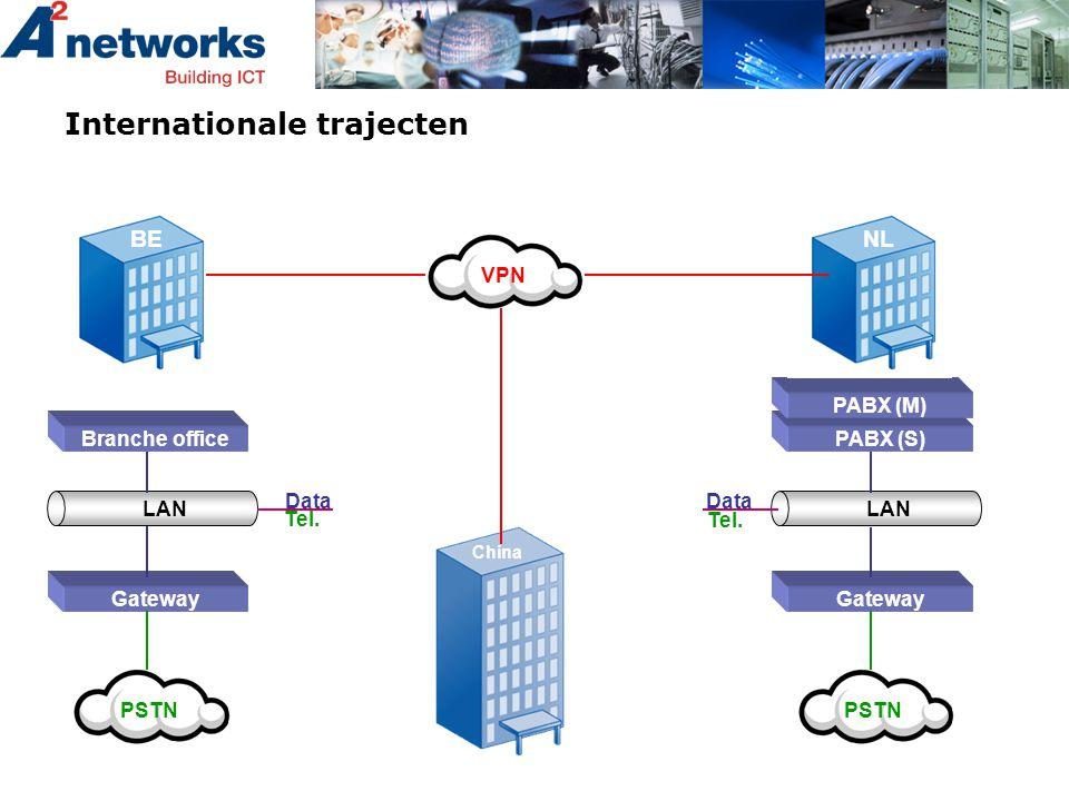 Internationale trajecten Gateway LAN PSTN PABX (S) PABX (M) Data Tel. NL VPN BE Gateway LAN PSTN Branche office Tel. Data China