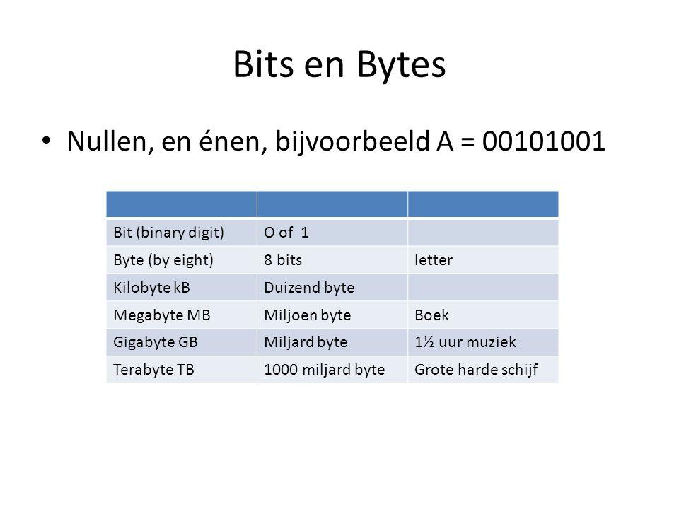 Bits en Bytes • Nullen, en énen, bijvoorbeeld A = 00101001 Bit (binary digit)O of 1 Byte (by eight)8 bitsletter Kilobyte kBDuizend byte Megabyte MBMil