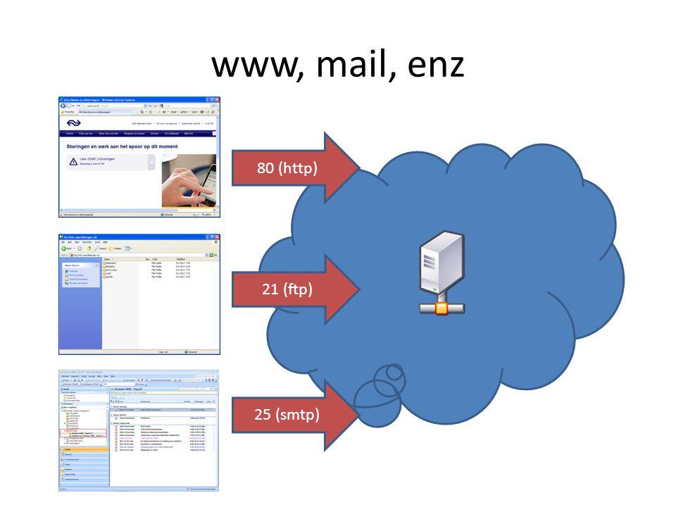 www, mail, enz 80 (http) 21 (ftp) 25 (smtp)