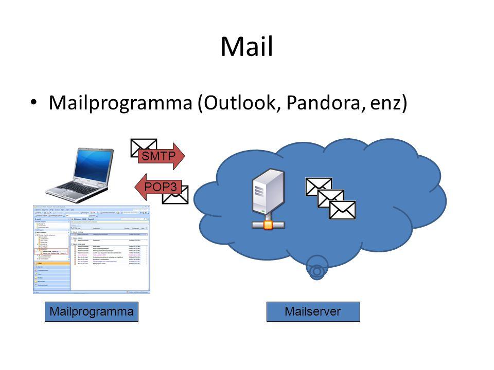 Mail • Mailprogramma (Outlook, Pandora, enz) Mailprogramma Mailserver POP3 SMTP