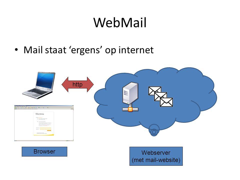 WebMail • Mail staat 'ergens' op internet Browser Webserver (met mail-website) http