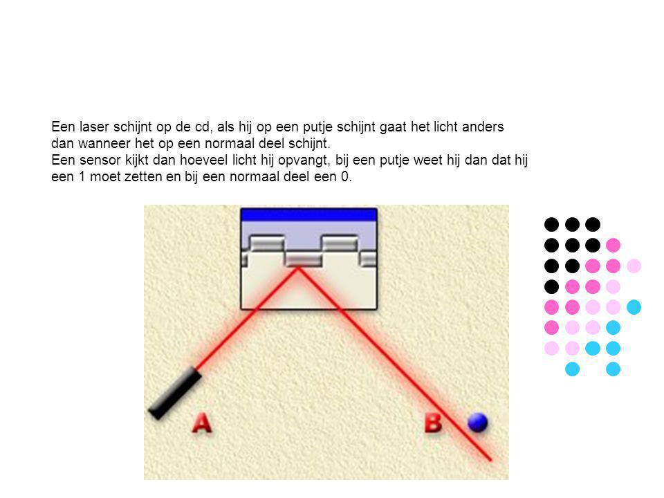 Een laser schijnt op de cd, als hij op een putje schijnt gaat het licht anders dan wanneer het op een normaal deel schijnt. Een sensor kijkt dan hoeve