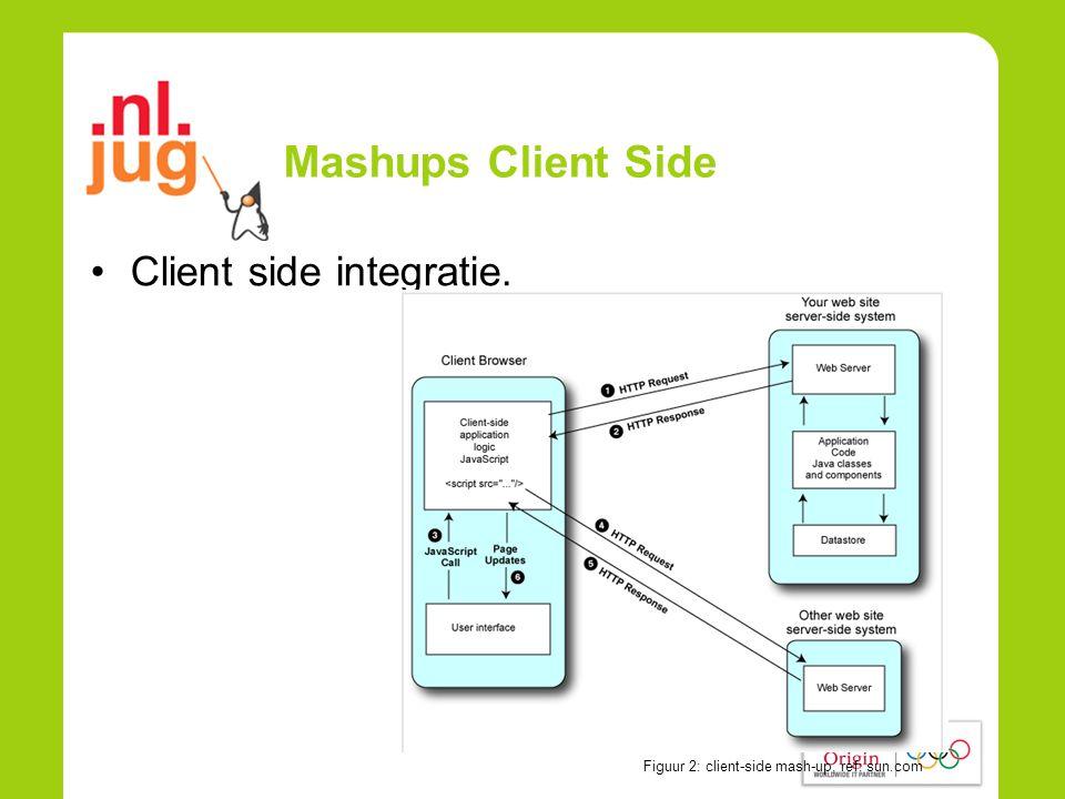 Mashups Client Side •Client side integratie. Figuur 2: client-side mash-up, ref: sun.com