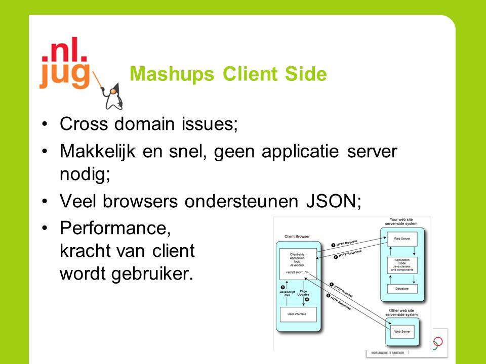 Mashups Client Side •Cross domain issues; •Makkelijk en snel, geen applicatie server nodig; •Veel browsers ondersteunen JSON; •Performance, kracht van client wordt gebruiker.